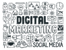 Scope-of-digiatl-marketing-in-the-year-2020