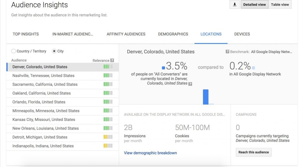 adwords-audience-insights-locations-data (1)