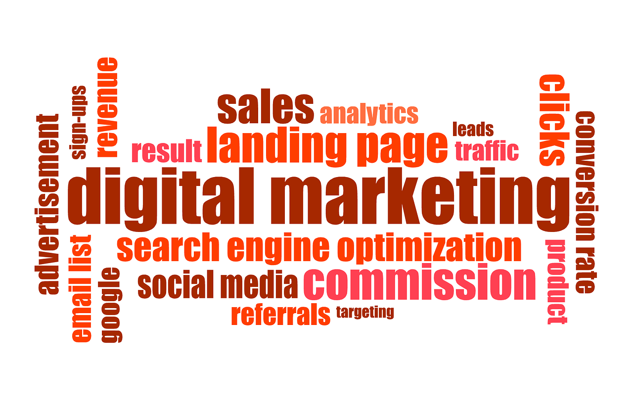 Digital marketing Community word cloud
